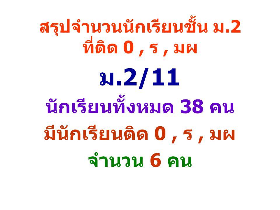 สรุปจำนวนนักเรียนชั้น ม.2 ที่ติด 0, ร, มผ ม.2/11 นักเรียนทั้งหมด 38 คน มีนักเรียนติด 0, ร, มผ จำนวน 6 คน
