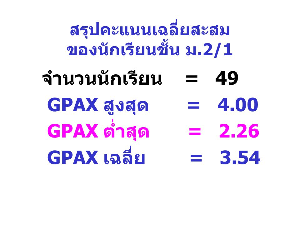 สรุปคะแนนเฉลี่ยสะสม ของนักเรียนชั้น ม.2/1 จำนวนนักเรียน = 49 GPAX สูงสุด = 4.00 GPAX ต่ำสุด = 2.26 GPAX เฉลี่ย = 3.54