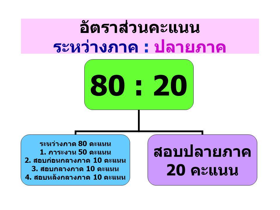 อัตราส่วนคะแนน ระหว่างภาค : ปลายภาค 80 : 20 ระหว่างภาค 80 คะแนน 1.