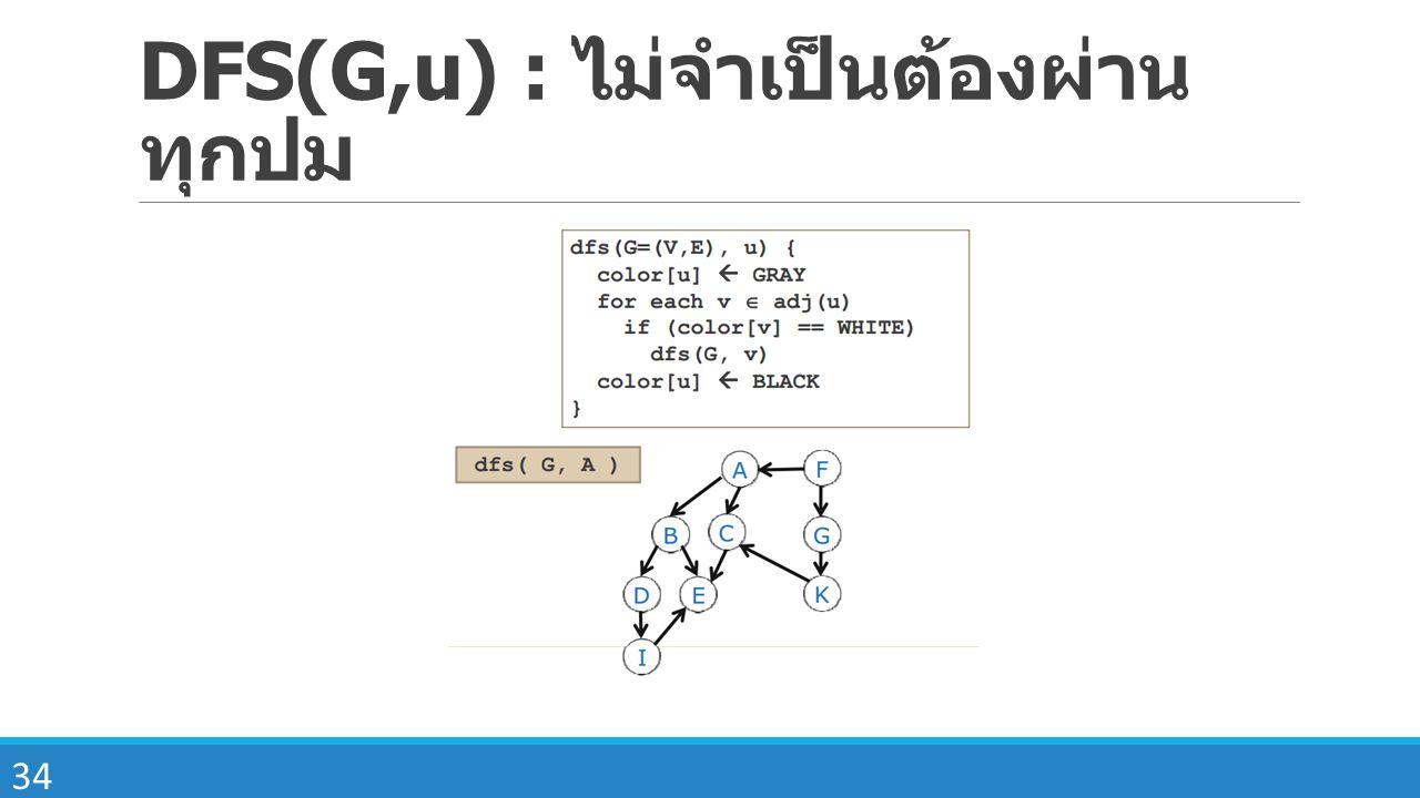 34 DFS(G,u) : ไม่จำเป็นต้องผ่าน ทุกปม