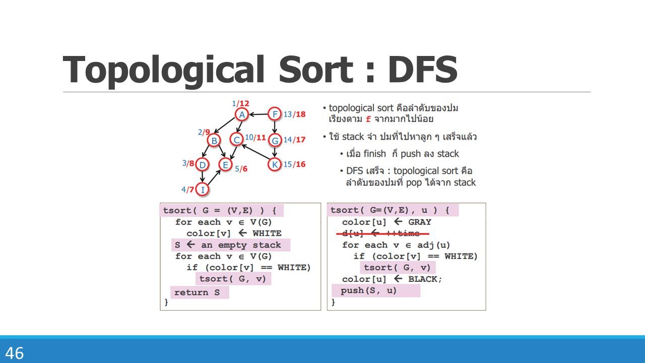 46 Topological Sort : DFS