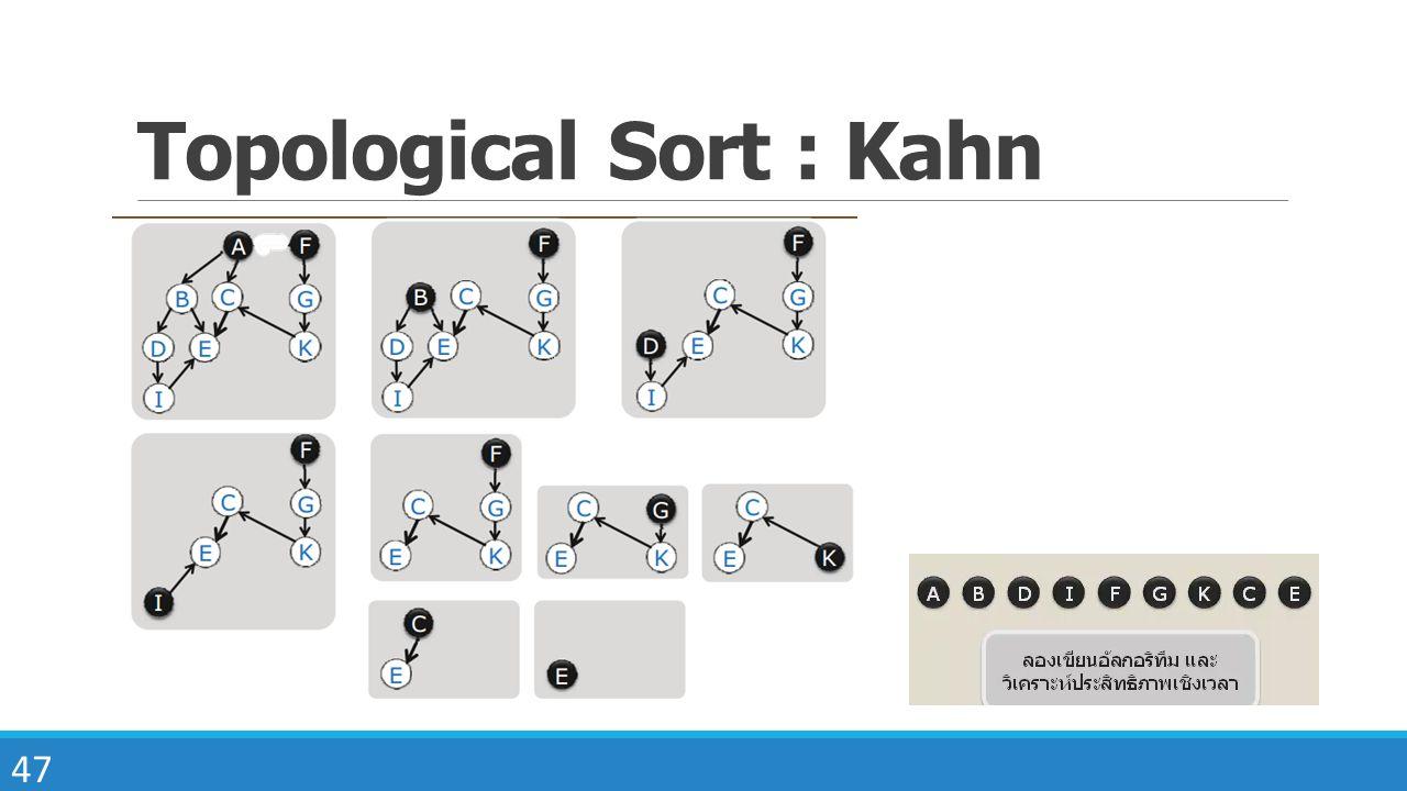 47 Topological Sort : Kahn
