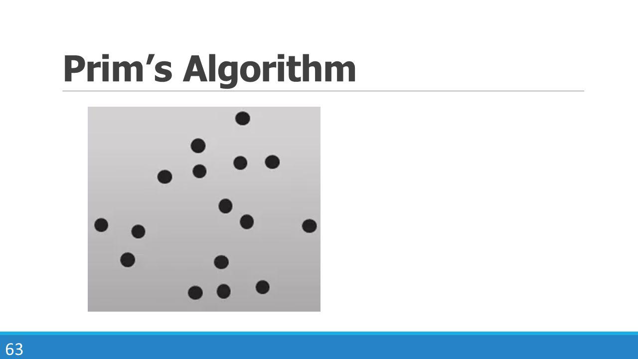 63 Prim's Algorithm