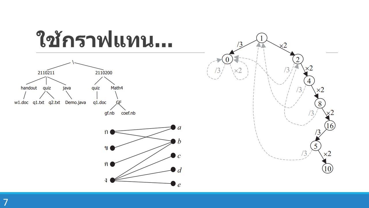 8 กราฟกับการออกแบบวงจรรวม