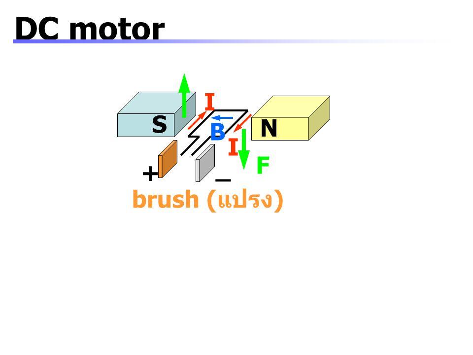 DC motor S N + _ I I B F brush ( แปรง )