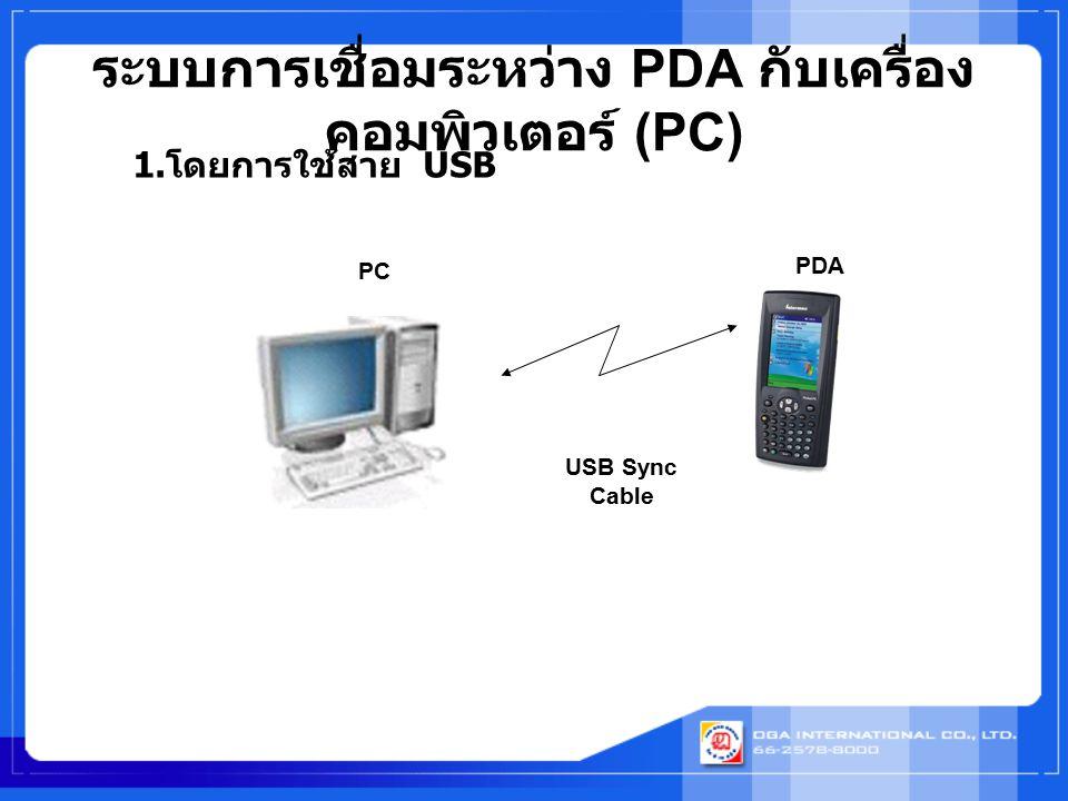 ระบบการเชื่อมระหว่าง PDA กับเครื่อง คอมพิวเตอร์ (PC) PC PDA USB Sync Cable 1. โดยการใช้สาย USB