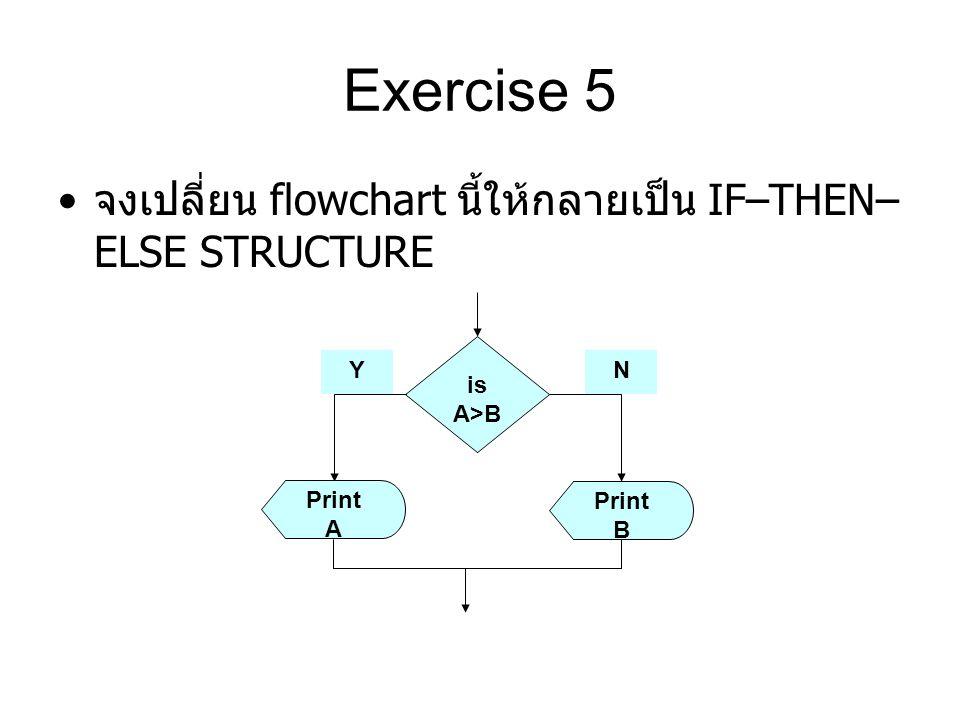 Exercise 5 จงเปลี่ยน flowchart นี้ให้กลายเป็น IF–THEN– ELSE STRUCTURE is A>B Print B Print A YN