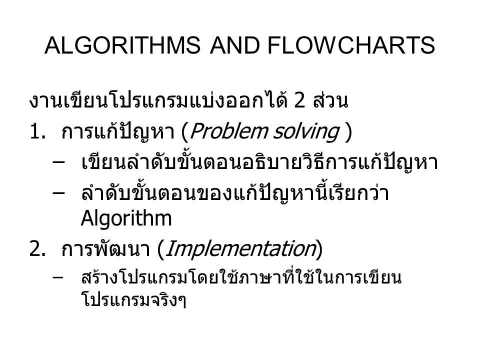 ALGORITHMS AND FLOWCHARTS งานเขียนโปรแกรมแบ่งออกได้ 2 ส่วน 1. การแก้ปัญหา (Problem solving ) – เขียนลำดับขั้นตอนอธิบายวิธีการแก้ปัญหา – ลำดับขั้นตอนขอ