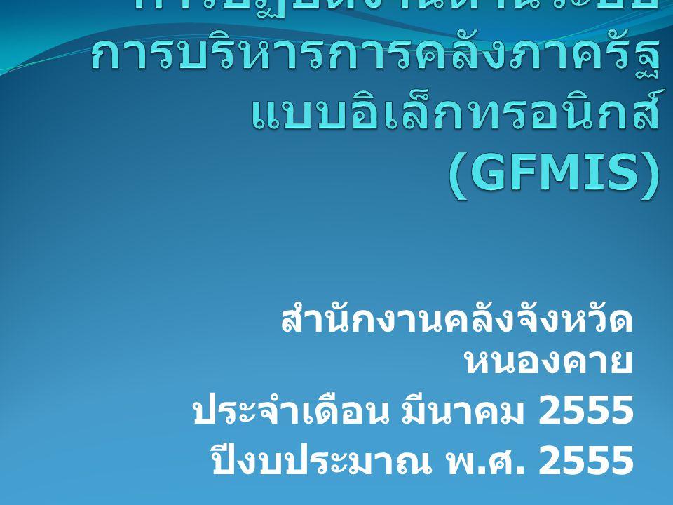 สำนักงานคลังจังหวัด หนองคาย ประจำเดือน มีนาคม 2555 ปีงบประมาณ พ. ศ. 2555