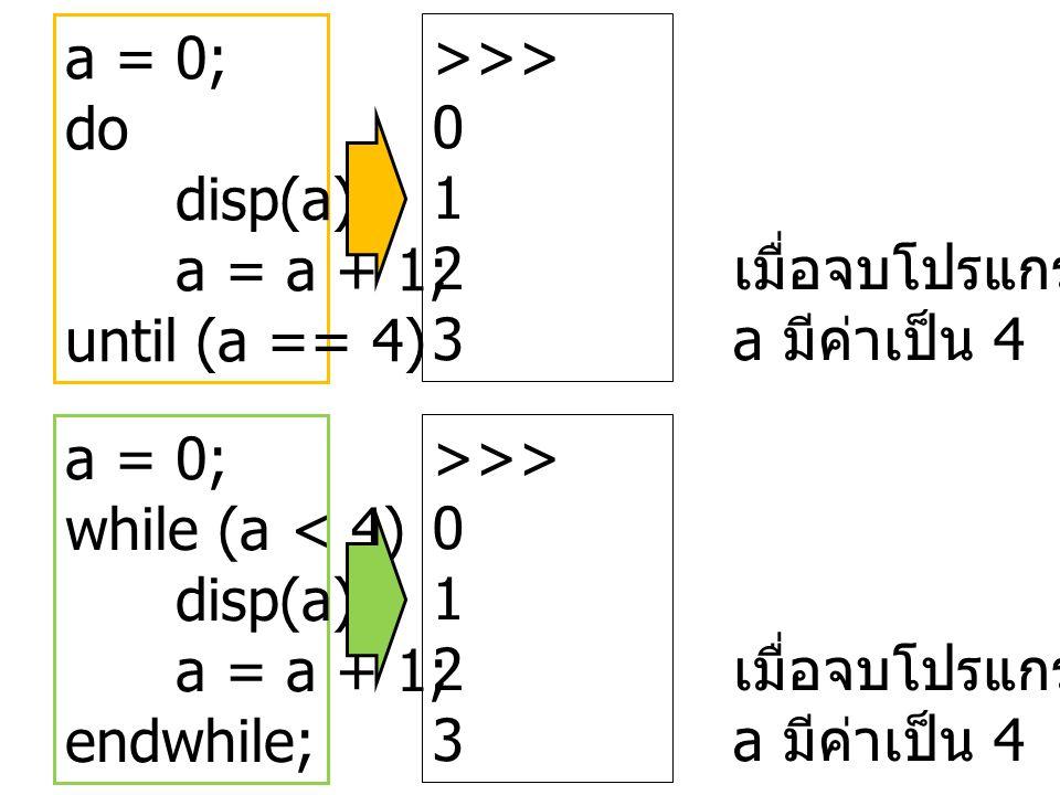 a = 0; do disp(a); a = a + 1; until (a == 4) >>> 0 1 2 3 เมื่อจบโปรแกรม a มีค่าเป็น 4 a = 0; while (a < 4) disp(a); a = a + 1; endwhile; >>> 0 1 2 3 เมื่อจบโปรแกรม a มีค่าเป็น 4