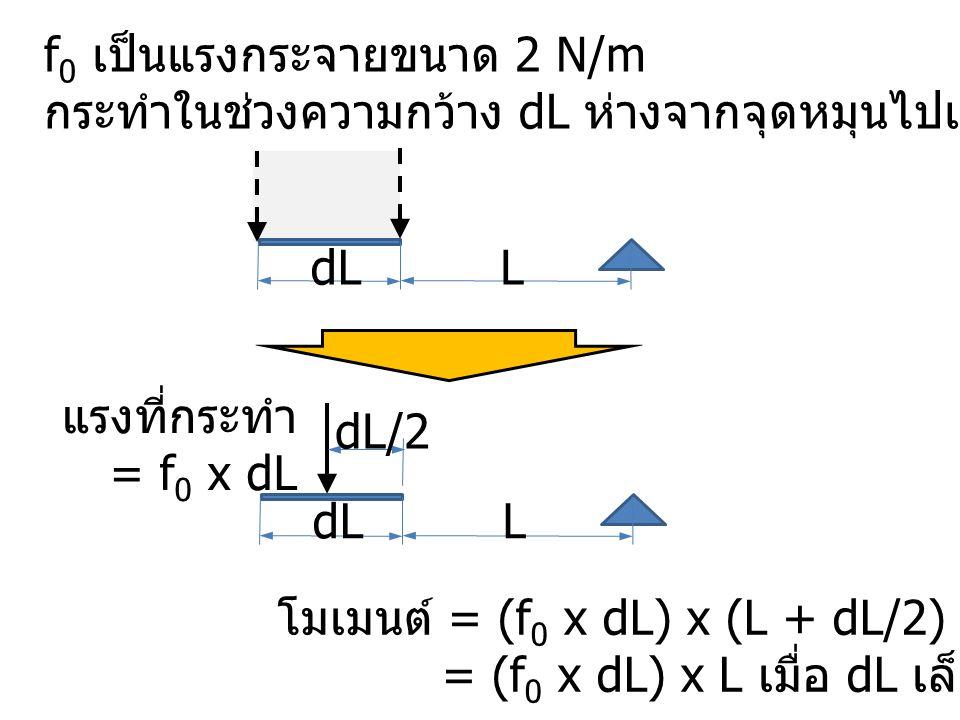 f 0 เป็นแรงกระจายขนาด 2 N/m กระทำในช่วงความกว้าง dL ห่างจากจุดหมุนไปเป็นระยะ L แรงที่กระทำ = f 0 x dL dLL L dL/2 โมเมนต์ = (f 0 x dL) x (L + dL/2) = (f 0 x dL) x L เมื่อ dL เล็กมากๆ