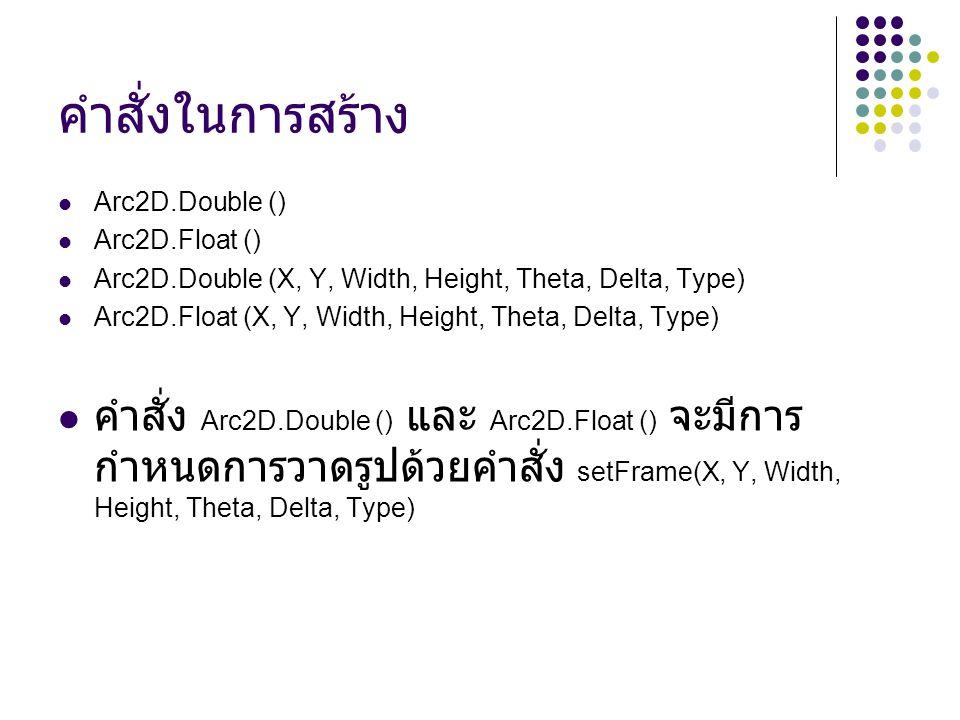 คำสั่งในการสร้าง Arc2D.Double () Arc2D.Float () Arc2D.Double (X, Y, Width, Height, Theta, Delta, Type) Arc2D.Float (X, Y, Width, Height, Theta, Delta, Type) คำสั่ง Arc2D.Double () และ Arc2D.Float () จะมีการ กำหนดการวาดรูปด้วยคำสั่ง setFrame(X, Y, Width, Height, Theta, Delta, Type)