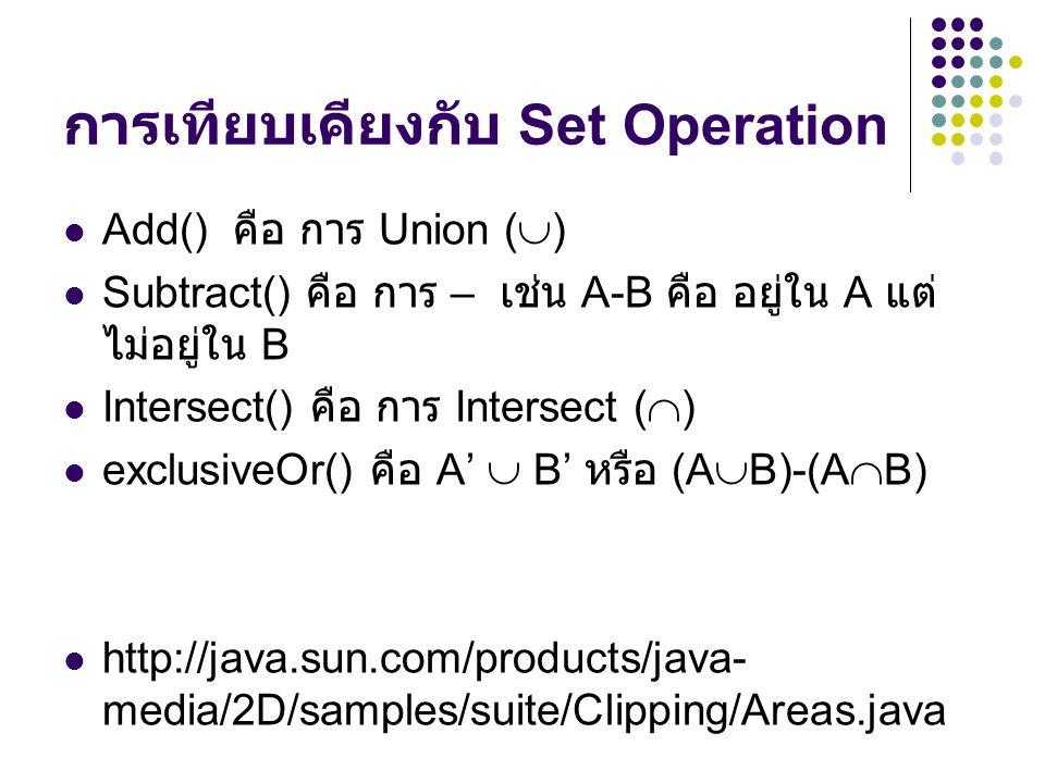 การเทียบเคียงกับ Set Operation Add() คือ การ Union (  ) Subtract() คือ การ – เช่น A-B คือ อยู่ใน A แต่ ไม่อยู่ใน B Intersect() คือ การ Intersect (  ) exclusiveOr() คือ A'  B' หรือ (A  B)-(A  B) http://java.sun.com/products/java- media/2D/samples/suite/Clipping/Areas.java