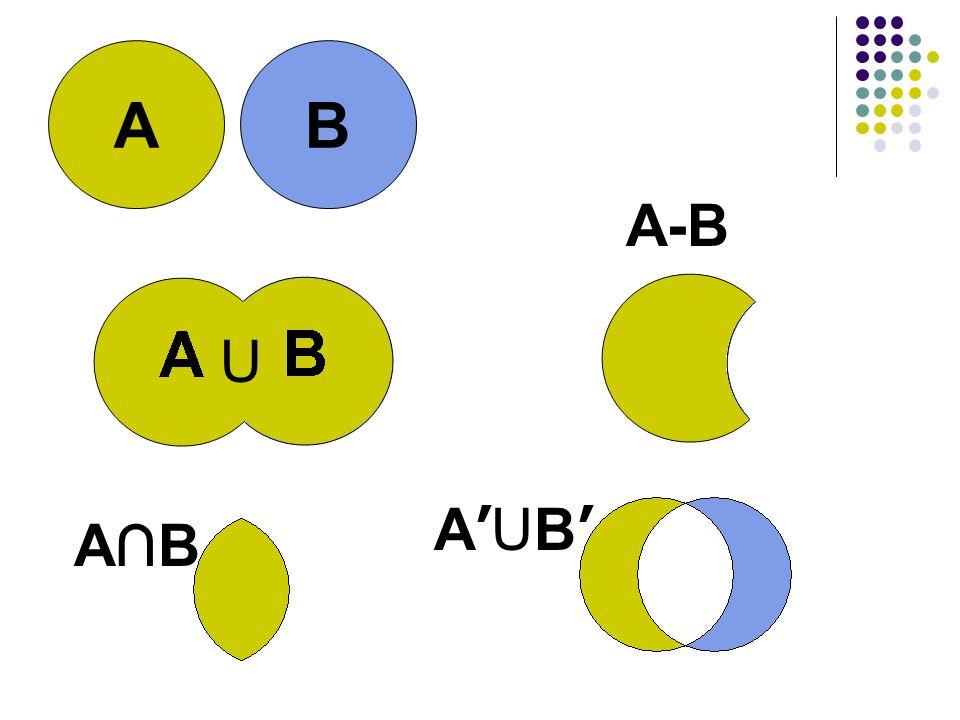 AB A-B A∩B U A'UB'A'UB'