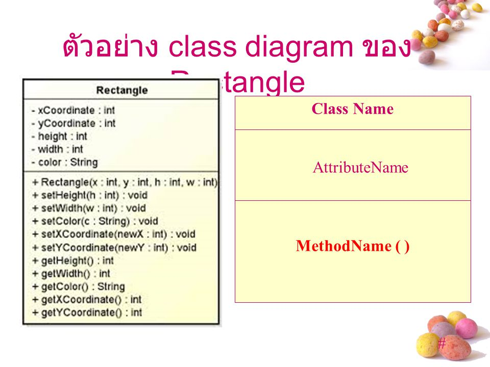 # ตัวอย่าง class diagram ของ Rectangle Class Name AttributeName MethodName ( )