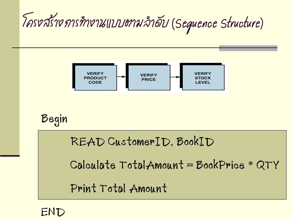 โครงสร้างการทำงานแบบตามลำดับ (Sequence Structure) Begin READ CustomerID, BookID Calculate TotalAmount = BookPrice * QTY Print Total Amount END