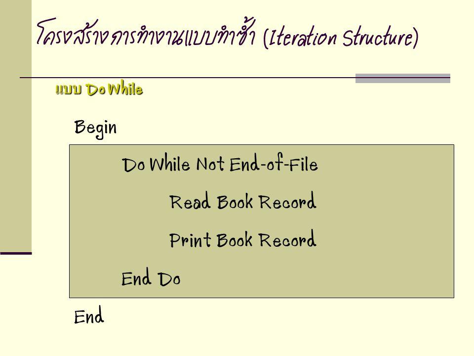 โครงสร้างการทำงานแบบทำซ้ำ (Iteration Structure) Begin Do Read Book Record Print Book Record Until End-of-File End แบบ Do Until