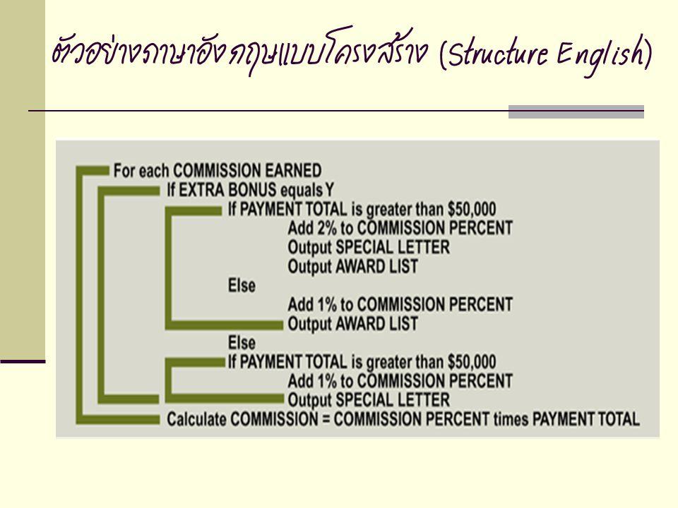 ตัวอย่างภาษาอังกฤษแบบโครงสร้าง (Structure English)