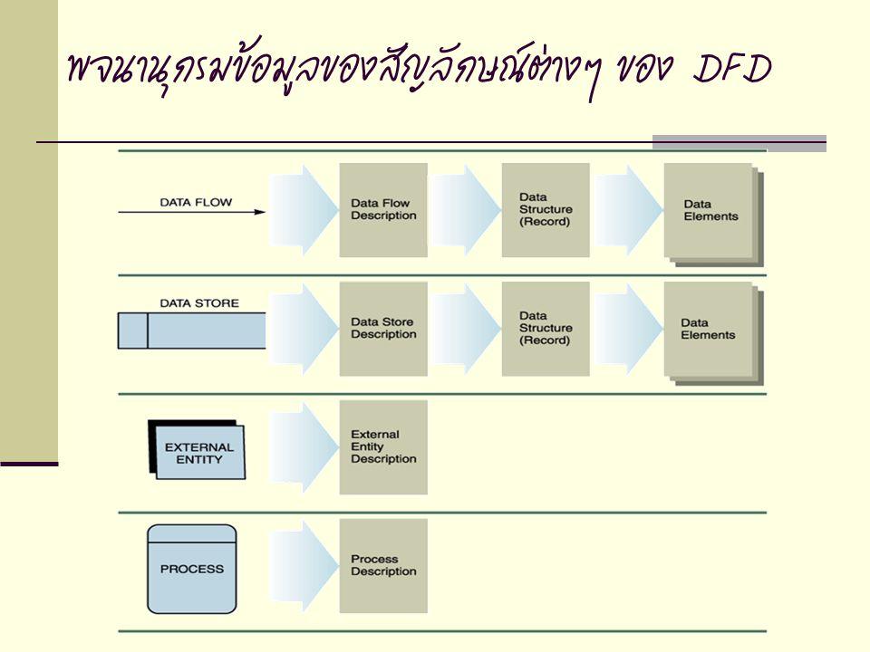 พจนานุกรมข้อมูลของสัญลักษณ์ต่างๆ ของ DFD