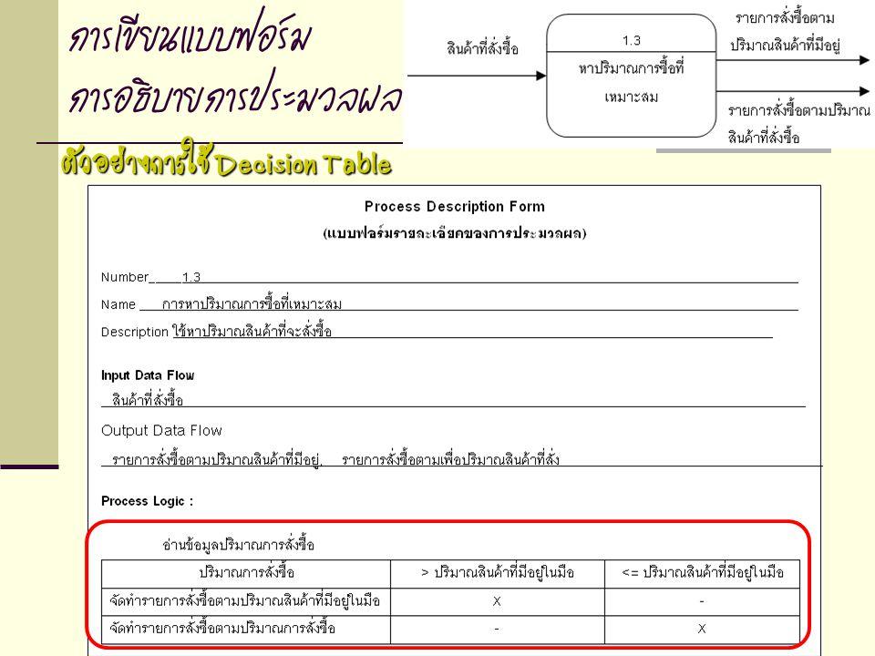 การเขียนแบบฟอร์ม การอธิบายการประมวลผล ตัวอย่างการใช้ Decision Table