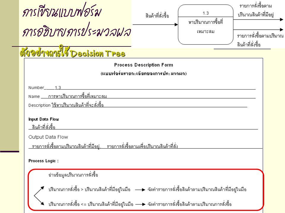 การเขียนแบบฟอร์ม การอธิบายการประมวลผล ตัวอย่างการใช้ Decision Tree