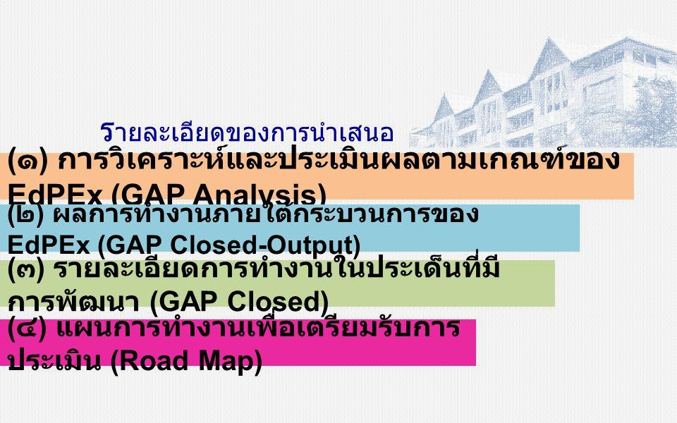 ร ายละเอียดของการนำเสนอ ( ๑ ) การวิเคราะห์และประเมินผลตามเกณฑ์ของ EdPEx (GAP Analysis) ( ๒ ) ผลการทำงานภายใต้กระบวนการของ EdPEx (GAP Closed-Output) (