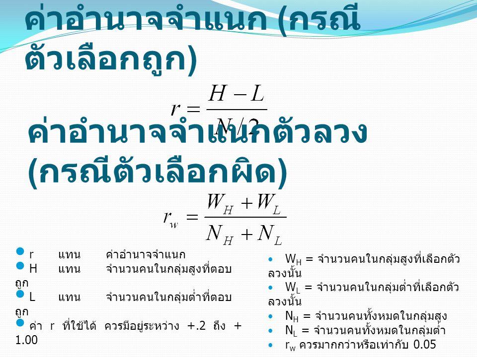 ค่าอำนาจจำแนก ( กรณี ตัวเลือกถูก ) r แทน ค่าอำนาจจำแนก H แทนจำนวนคนในกลุ่มสูงที่ตอบ ถูก L แทน จำนวนคนในกลุ่มต่ำที่ตอบ ถูก ค่า r ที่ใช้ได้ ควรมีอยู่ระหว่าง +.2 ถึง + 1.00 ค่าอำนาจจำแนกตัวลวง ( กรณีตัวเลือกผิด ) W H = จำนวนคนในกลุ่มสูงที่เลือกตัว ลวงนั้น W L = จำนวนคนในกลุ่มต่ำที่เลือกตัว ลวงนั้น N H = จำนวนคนทั้งหมดในกลุ่มสูง N L = จำนวนคนทั้งหมดในกลุ่มต่ำ r w ควรมากกว่าหรือเท่ากับ 0.05