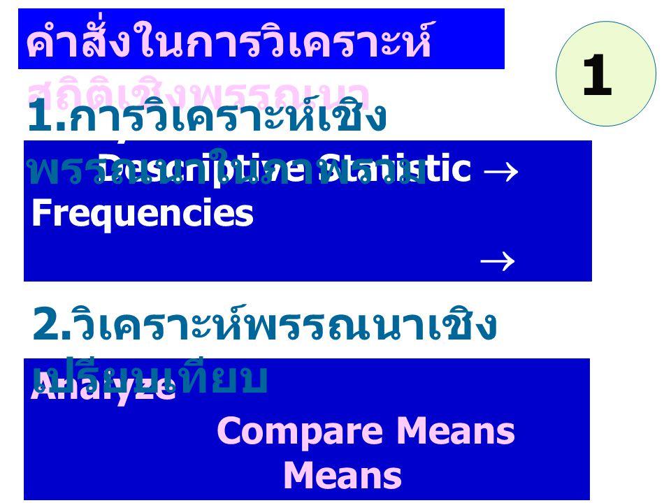 Analyze Descriptive Statistic  Frequencies  Descriptives Analyze Compare Means Means คำสั่งในการวิเคราะห์ สถิติเชิงพรรณนา 1. การวิเคราะห์เชิง พรรณนา