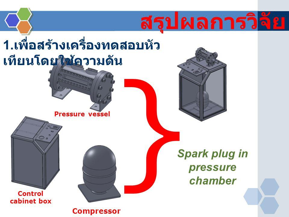 สรุปผลการวิจัย } Pressure vessel Control cabinet box Compressor Spark plug in pressure chamber 1. เพื่อสร้างเครื่องทดสอบหัว เทียนโดยใช้ความดัน