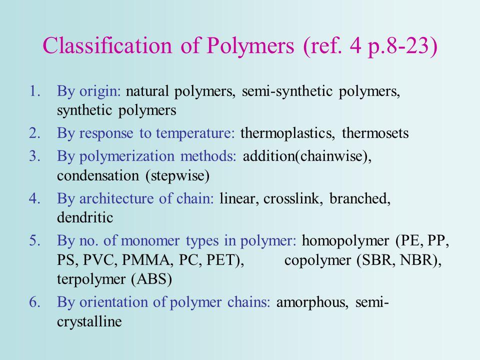 Classification(2): Response to temperature Thermoplastic - ex.