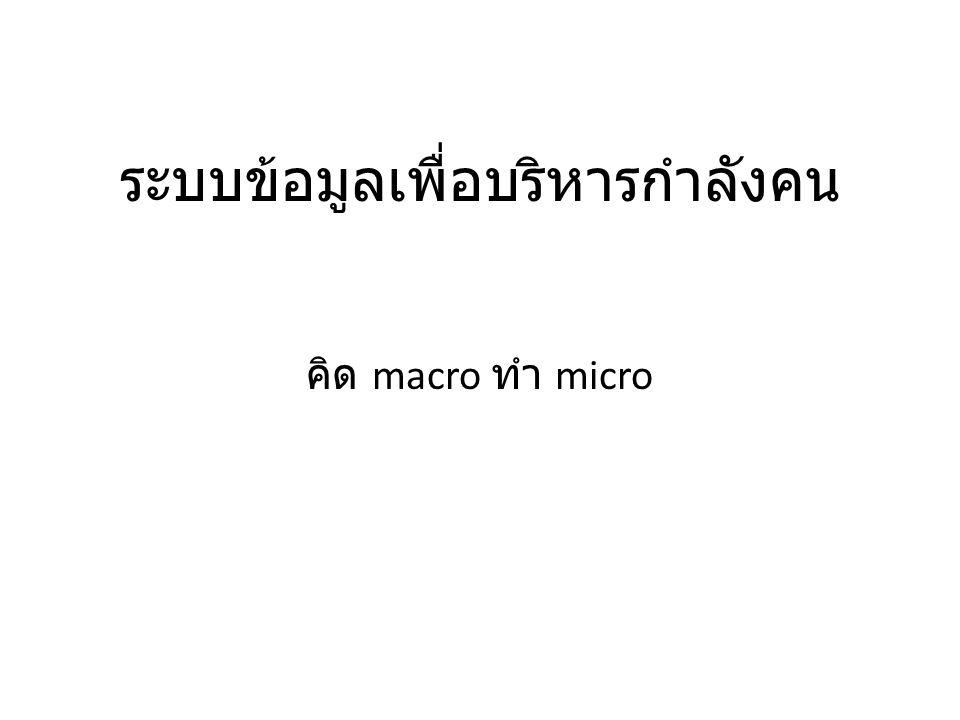 ระบบข้อมูลเพื่อบริหารกำลังคน คิด macro ทำ micro