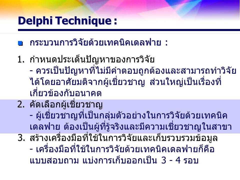 Delphi Technique : กระบวนการวิจัยด้วยเทคนิคเดลฟาย : กำหนดประเด็นปัญหาของการวิจัย - ควรเป็นปัญหาที่ไม่มีคำตอบถูกต้องและสามารถทำวิจัย ได้โดยอาศัยมติจากผ