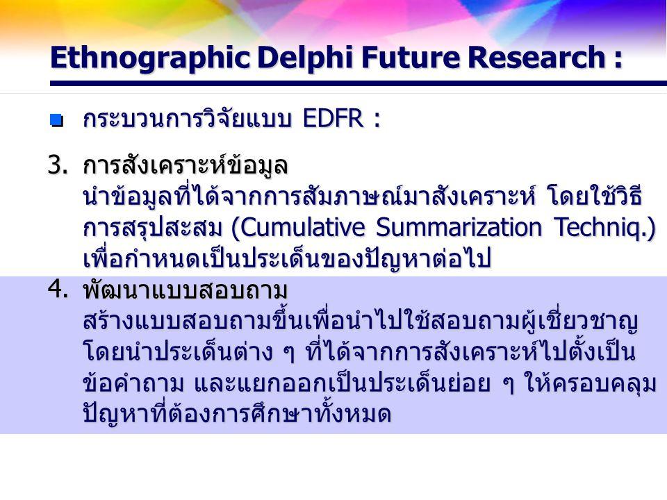 กระบวนการวิจัยแบบ EDFR : การสังเคราะห์ข้อมูล นำข้อมูลที่ได้จากการสัมภาษณ์มาสังเคราะห์ โดยใช้วิธี การสรุปสะสม (Cumulative Summarization Techniq.) เพื่อ