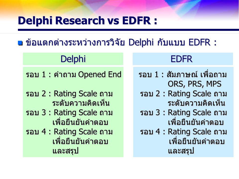 Delphi Research vs EDFR : ข้อแตกต่างระหว่างการวิจัย Delphi กับแบบ EDFR : Delphi EDFR Delphi EDFR รอบ 1 : คำถาม Opened End รอบ 1 : สัมภาษณ์ เพื่อถาม OR