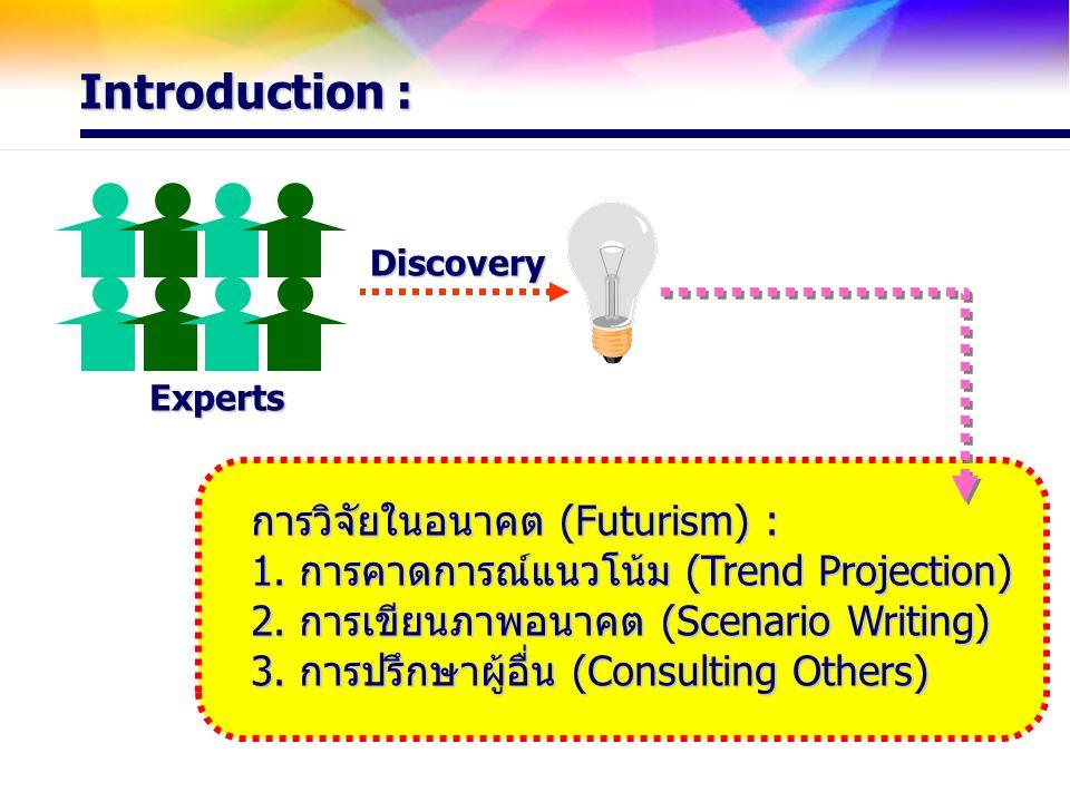 Introduction : การวิจัยในอนาคต (Futurism) : 1. การคาดการณ์แนวโน้ม (Trend Projection) 2. การเขียนภาพอนาคต (Scenario Writing) 3. การปรึกษาผู้อื่น (Consu