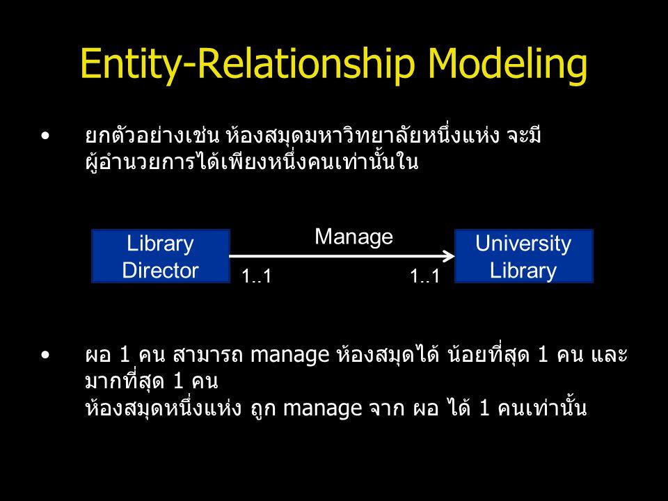 Entity-Relationship Modeling ยกตัวอย่างเช่น ห้องสมุดมหาวิทยาลัยหนึ่งแห่ง จะมี ผู้อำนวยการได้เพียงหนึ่งคนเท่านั้นใน ผอ 1 คน สามารถ manage ห้องสมุดได้ น