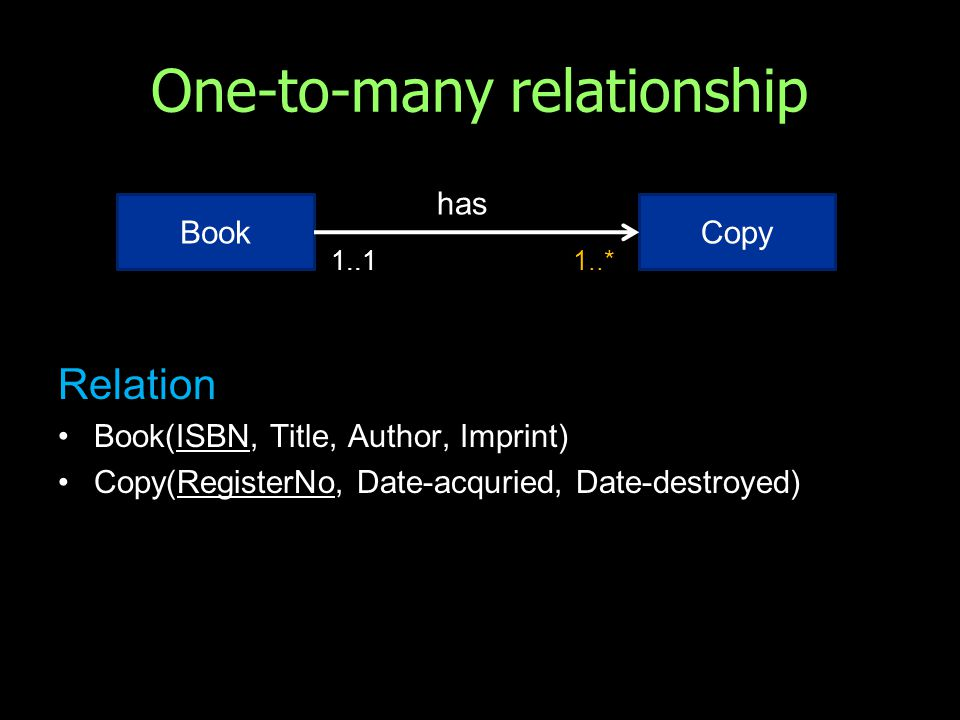 One-to-many relationship Relation Book(ISBN, Title, Author, Imprint) Copy(RegisterNo, Date-acquried, Date-destroyed) BookCopy has 1..11..*