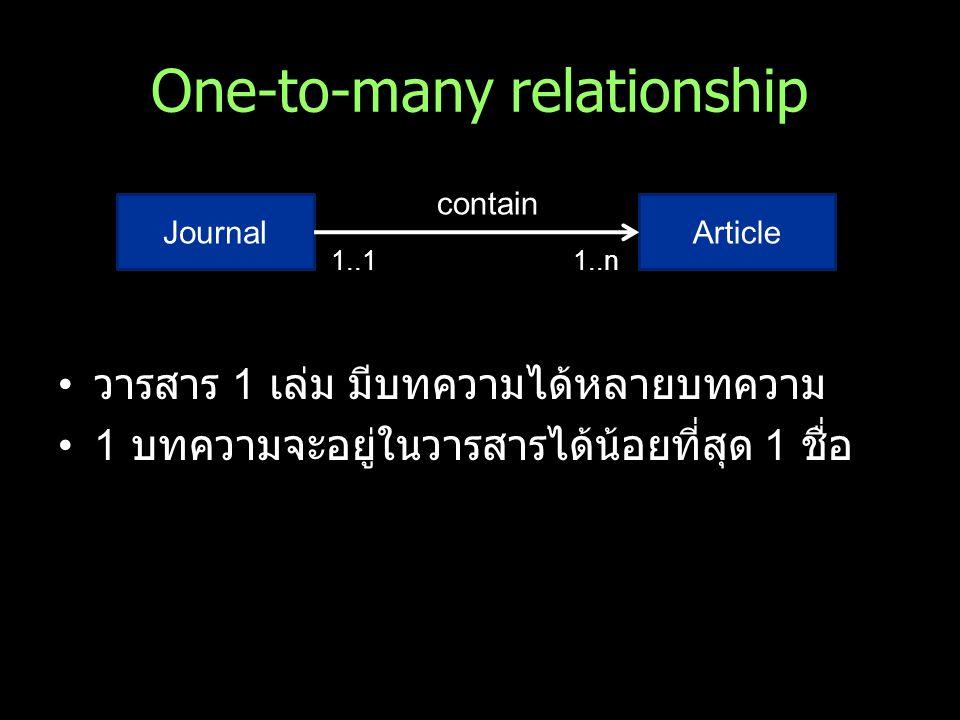 One-to-many relationship วารสาร 1 เล่ม มีบทความได้หลายบทความ 1 บทความจะอยู่ในวารสารได้น้อยที่สุด 1 ชื่อ JournalArticle contain 1..11..n