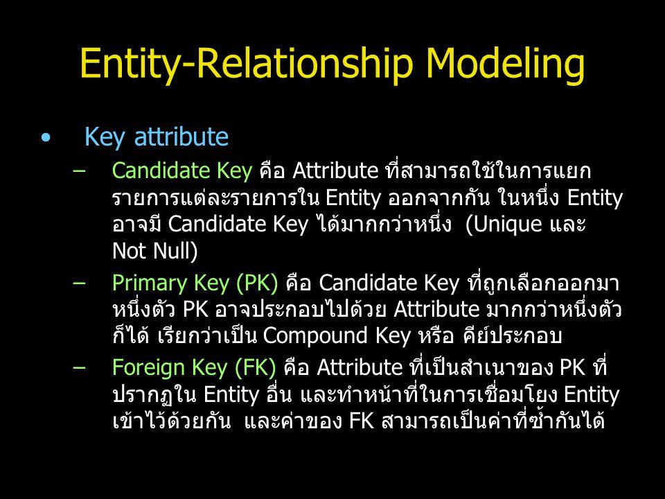 Entity-Relationship Modeling Key attribute –Candidate Key คือ Attribute ที่สามารถใช้ในการแยก รายการแต่ละรายการใน Entity ออกจากกัน ในหนึ่ง Entity อาจมี