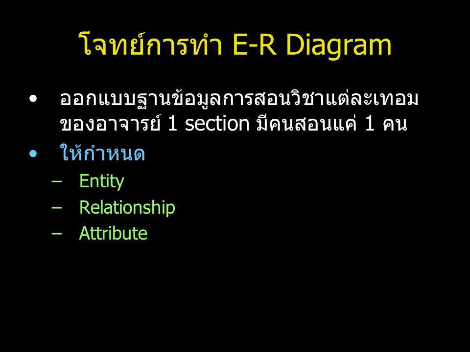 โจทย์การทำ E-R Diagram ออกแบบฐานข้อมูลการสอนวิชาแต่ละเทอม ของอาจารย์ 1 section มีคนสอนแค่ 1 คน ให้กำหนด –Entity –Relationship –Attribute