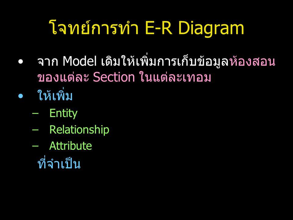 โจทย์การทำ E-R Diagram จาก Model เดิมให้เพิ่มการเก็บข้อมูลห้องสอน ของแต่ละ Section ในแต่ละเทอม ให้เพิ่ม –Entity –Relationship –Attribute ที่จำเป็น