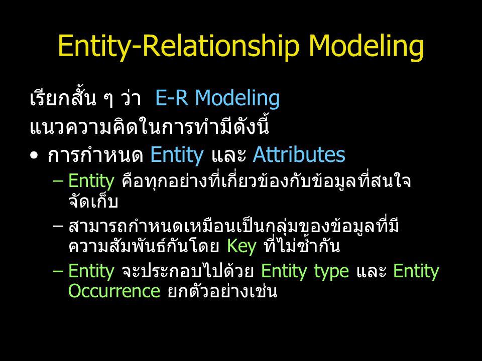 Entity-Relationship Modeling เรียกสั้น ๆ ว่า E-R Modeling แนวความคิดในการทำมีดังนี้ การกำหนด Entity และ Attributes –Entity คือทุกอย่างที่เกี่ยวข้องกับ