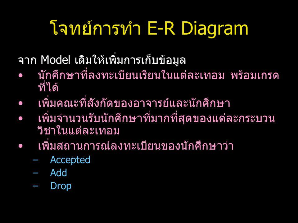 โจทย์การทำ E-R Diagram จาก Model เดิมให้เพิ่มการเก็บข้อมูล นักศึกษาที่ลงทะเบียนเรียนในแต่ละเทอม พร้อมเกรด ที่ได้ เพิ่มคณะที่สังกัดของอาจารย์และนักศึกษ