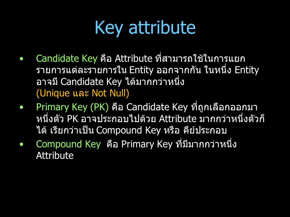 Key attribute Lecturer (LecturerCode, LecturerName, EmployedDate, AcademicPosition) Candidate Key = LecturerCode, LecturerName Primary Key = LecturerCode มักเลือกตัวที่เป็นตัวเลข หรือขนาดสั้นกว่า Lecturer (LecturerCode, LecturerName, EmployedDate, AcademicPosition)
