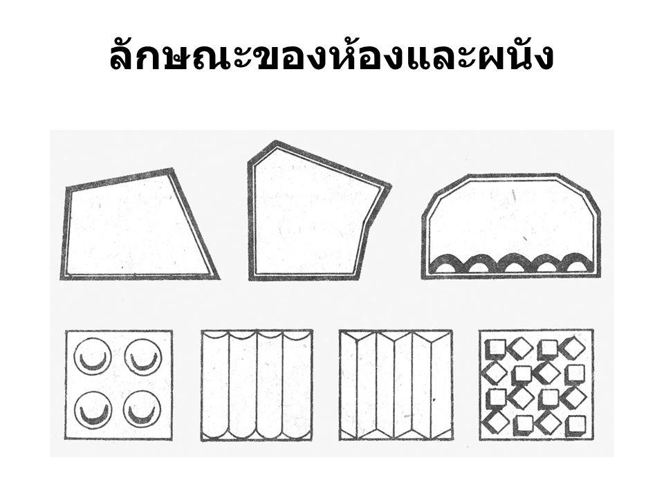 แนวคิดในการออกแบบห้องบันทึกเสียง ปรับแต่งห้อง Turning a Room ห้องที่มีผนังขนานกัน หรือพื้นและ เพดานขนานกันมีผลทำให้เสียงวิ่งวนไป มาได้เรียกว่า สแตนดิ้