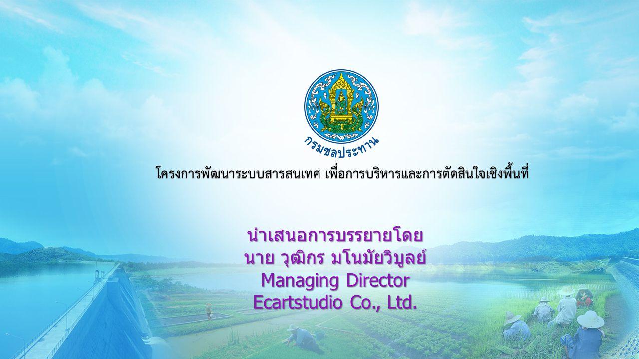 นำเสนอการบรรยายโดย นาย วุฒิกร มโนมัยวิบูลย์ Managing Director Ecartstudio Co., Ltd. Version 1.0.0 24 August 2557