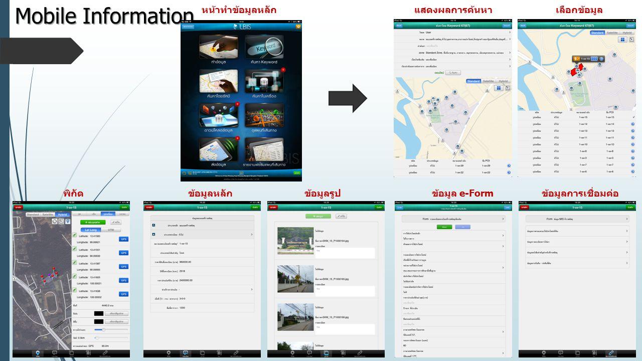 Mobile Information พิกัดข้อมูลหลักข้อมูลรูป ข้อมูล e-Form ข้อมูลการเชื่อมค่อ แสดงผลการค้นหา เลือกข้อมูล หน้าทำข้อมูลหลัก