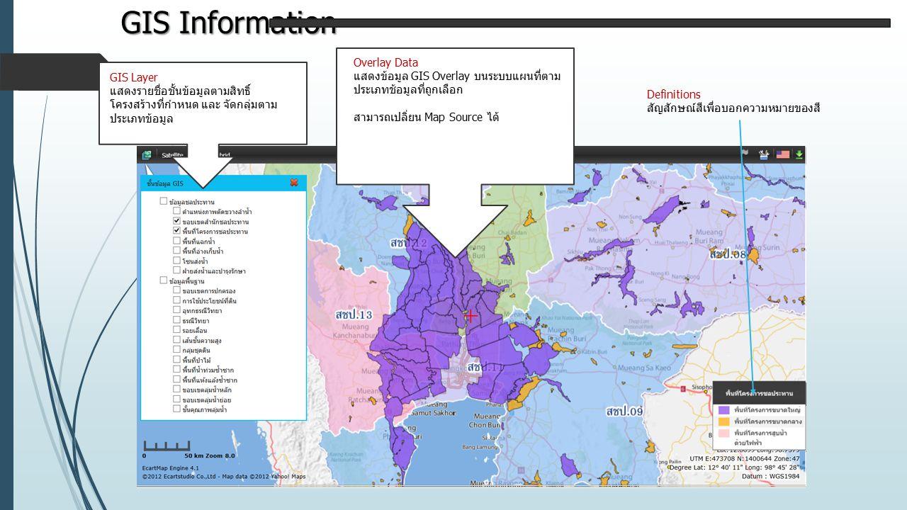 MIS Information Data Results แสดงผลลัพธ์ข้อมูลจากการค้นหา Tools เครื่องมือในการ ทำข้อมูล ค้นหา ข้อมูล ดูชั้นข้อมูล พิมพ์ข้อมูล Navigate Data Box หลังจากเลือกเครื่องมือจะแสดงกล่องตาม การทำงานเช่น ค้นหาข้อมูล Map Display การแสดงผลลัพธ์ข้อมูลบนแผนที่โดยอ้างอิงกับระบบ พิกัดตามประเภทข้อมูล (icon) Map Tools เครื่องมือของแผนที่ เช่นวัดระยะ ค้นหาพิกัดเป็นต้น MIS Information แสดงข้อมูลจุด รูปภาพ e-Form ความเสี่ยง เชื่อมต่อ