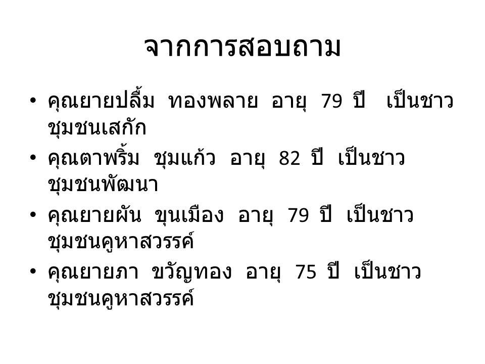 จากการสอบถาม คุณยายปลื้ม ทองพลาย อายุ 79 ปี เป็นชาว ชุมชนเสกัก คุณตาพริ้ม ชุมแก้ว อายุ 82 ปี เป็นชาว ชุมชนพัฒนา คุณยายผัน ขุนเมือง อายุ 79 ปี เป็นชาว ชุมชนคูหาสวรรค์ คุณยายภา ขวัญทอง อายุ 75 ปี เป็นชาว ชุมชนคูหาสวรรค์