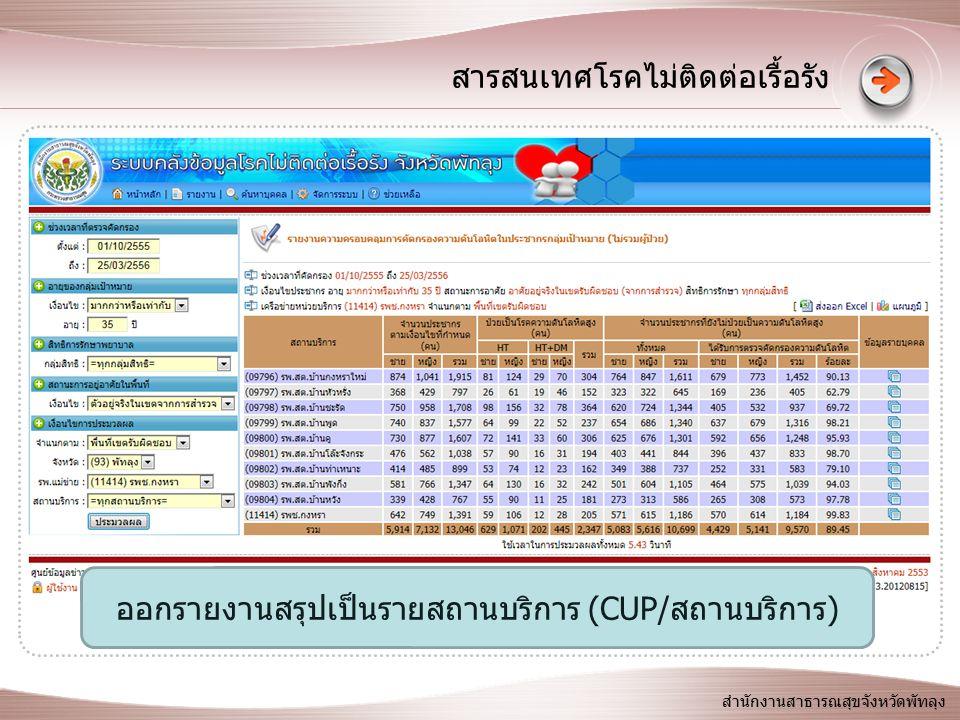 สารสนเทศโรคไม่ติดต่อเรื้อรัง สำนักงานสาธารณสุขจังหวัดพัทลุง ออกรายงานสรุปเป็นรายสถานบริการ (CUP/ สถานบริการ )